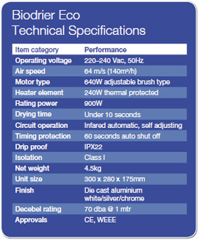 ECO Technical Specification